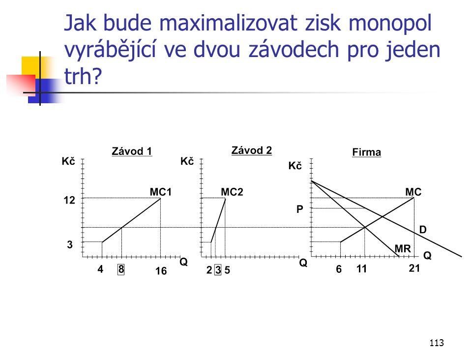 113 Jak bude maximalizovat zisk monopol vyrábějící ve dvou závodech pro jeden trh?
