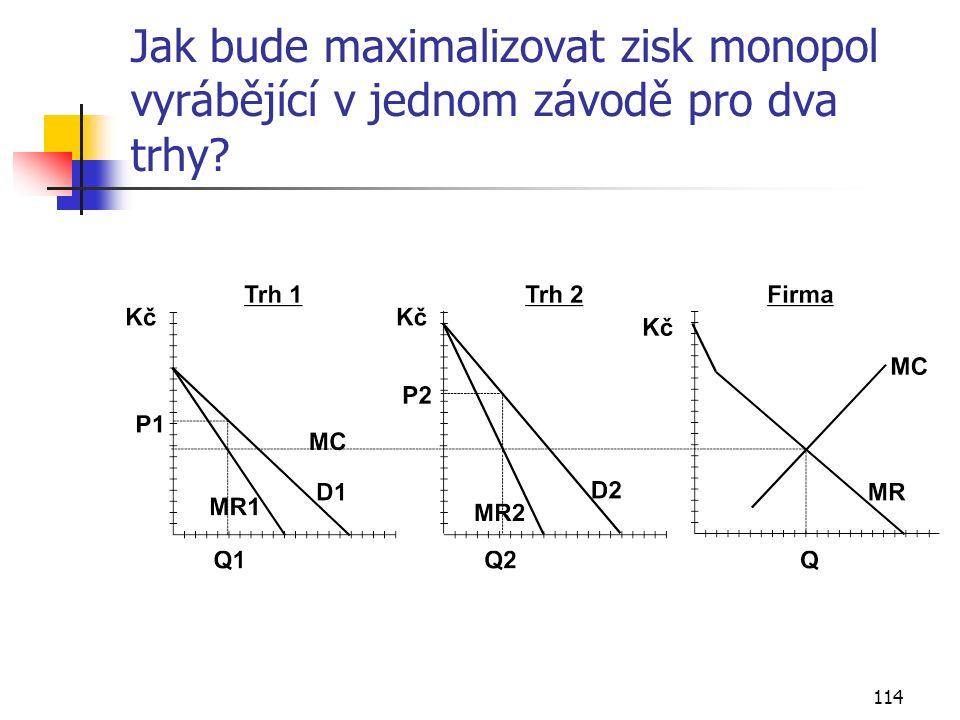 114 Jak bude maximalizovat zisk monopol vyrábějící v jednom závodě pro dva trhy?