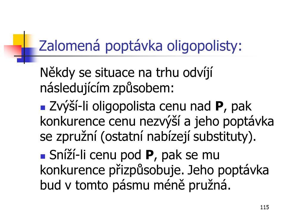 115 Zalomená poptávka oligopolisty: Někdy se situace na trhu odvíjí následujícím způsobem: Zvýší-li oligopolista cenu nad P, pak konkurence cenu nezvý