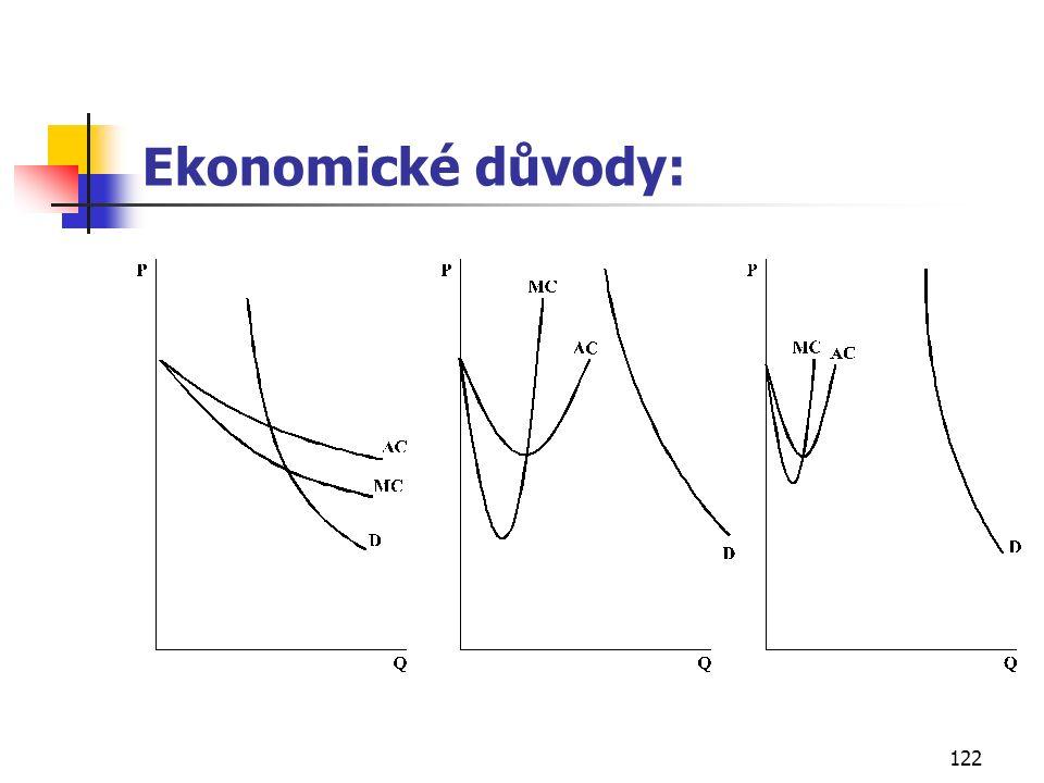 122 Ekonomické důvody: