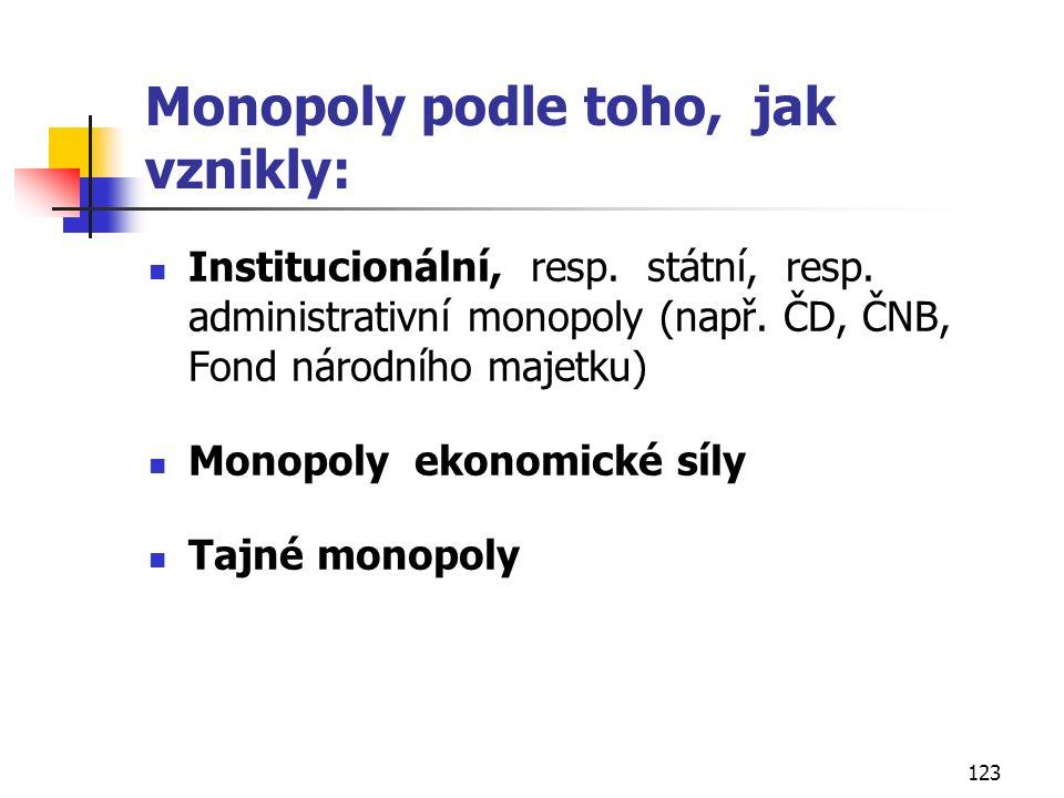 123 Monopoly podle toho, jak vznikly: Institucionální, resp. státní, resp. administrativní monopoly (např. ČD, ČNB, Fond národního majetku) Monopoly e