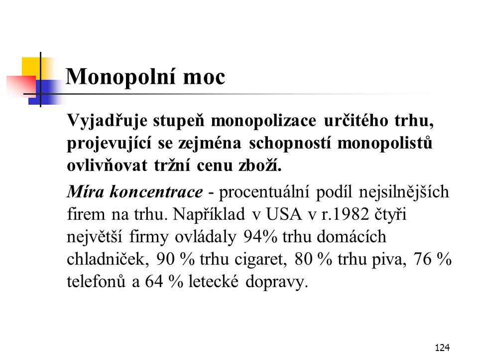 124 Monopolní moc Vyjadřuje stupeň monopolizace určitého trhu, projevující se zejména schopností monopolistů ovlivňovat tržní cenu zboží. Míra koncent