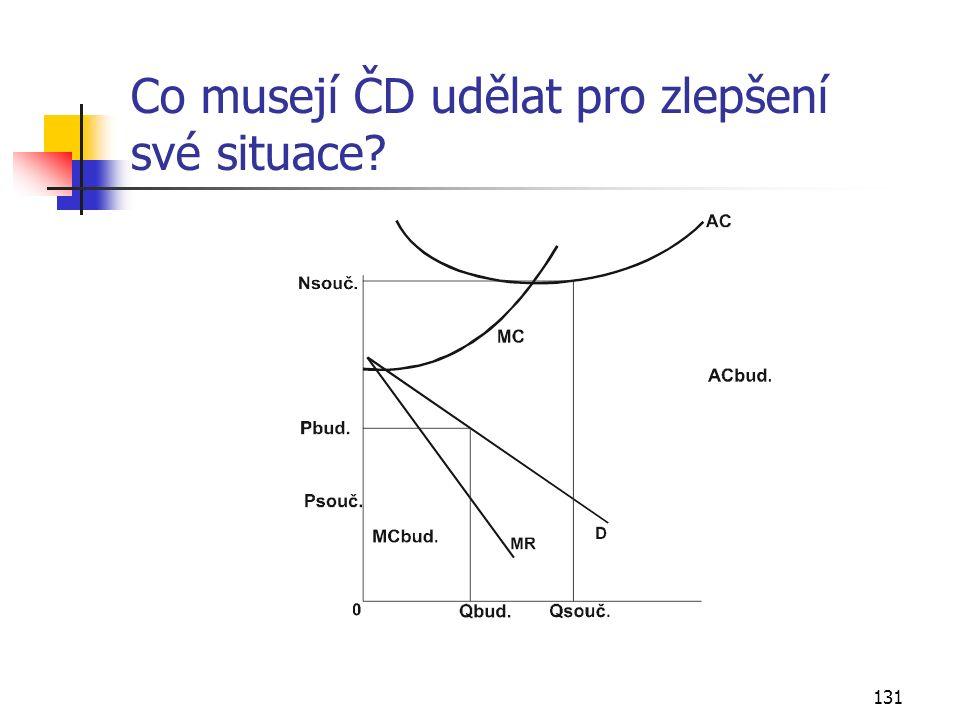 131 Co musejí ČD udělat pro zlepšení své situace?