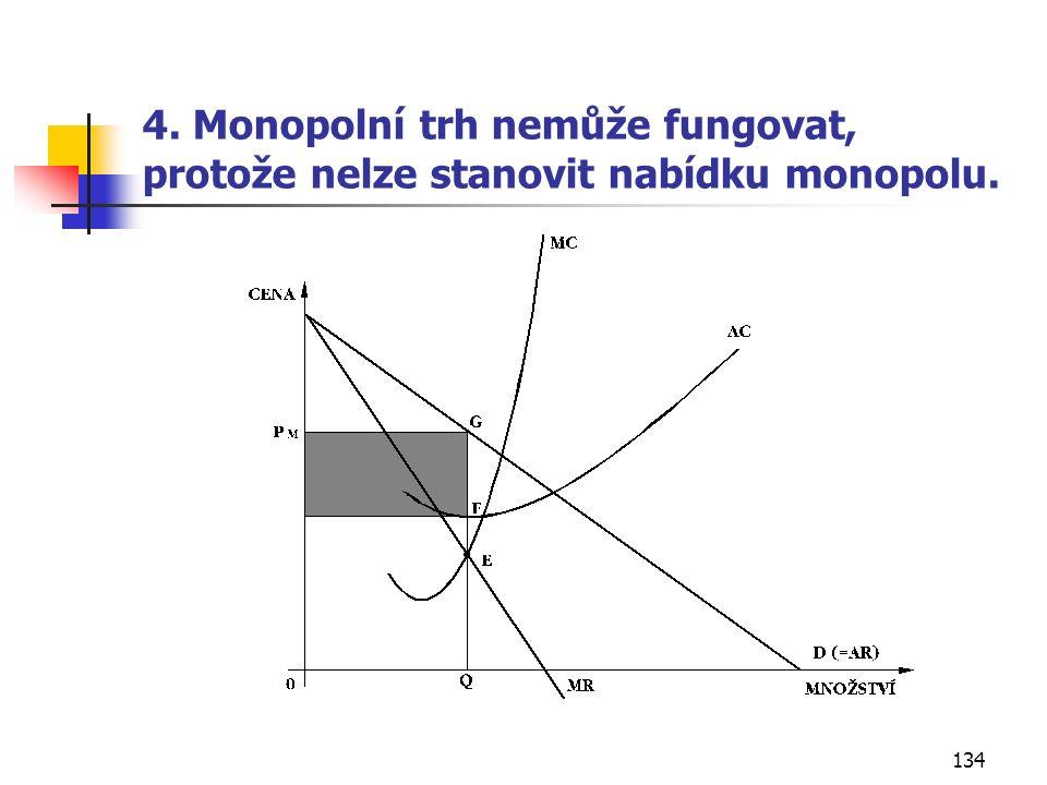 134 4. Monopolní trh nemůže fungovat, protože nelze stanovit nabídku monopolu.