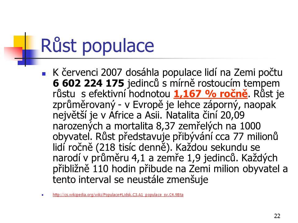 22 Růst populace K červenci 2007 dosáhla populace lidí na Zemi počtu 6 602 224 175 jedinců s mírně rostoucím tempem růstu s efektivní hodnotou 1,167 %