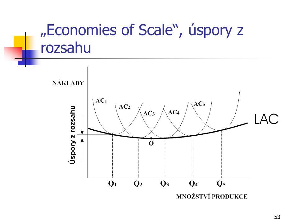 """53 """"Economies of Scale"""", úspory z rozsahu"""