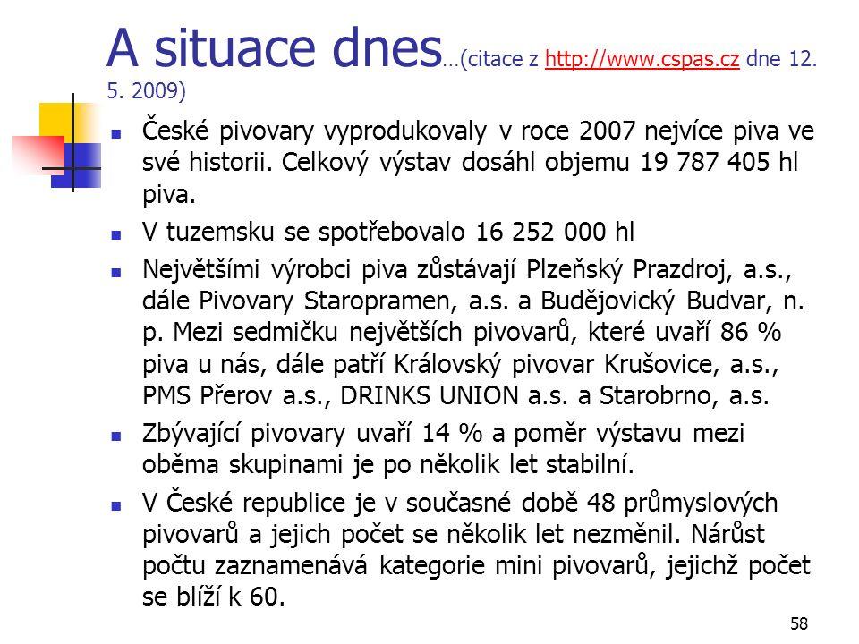58 A situace dnes …(citace z http://www.cspas.cz dne 12. 5. 2009)http://www.cspas.cz České pivovary vyprodukovaly v roce 2007 nejvíce piva ve své hist