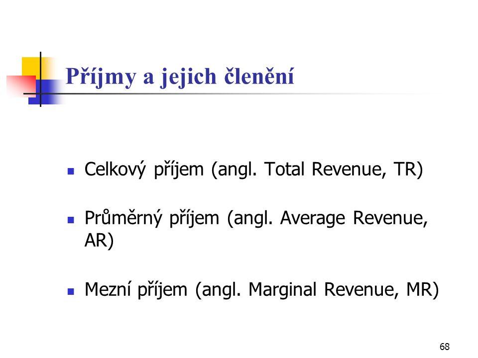 68 Příjmy a jejich členění Celkový příjem (angl. Total Revenue, TR) Průměrný příjem (angl. Average Revenue, AR) Mezní příjem (angl. Marginal Revenue,