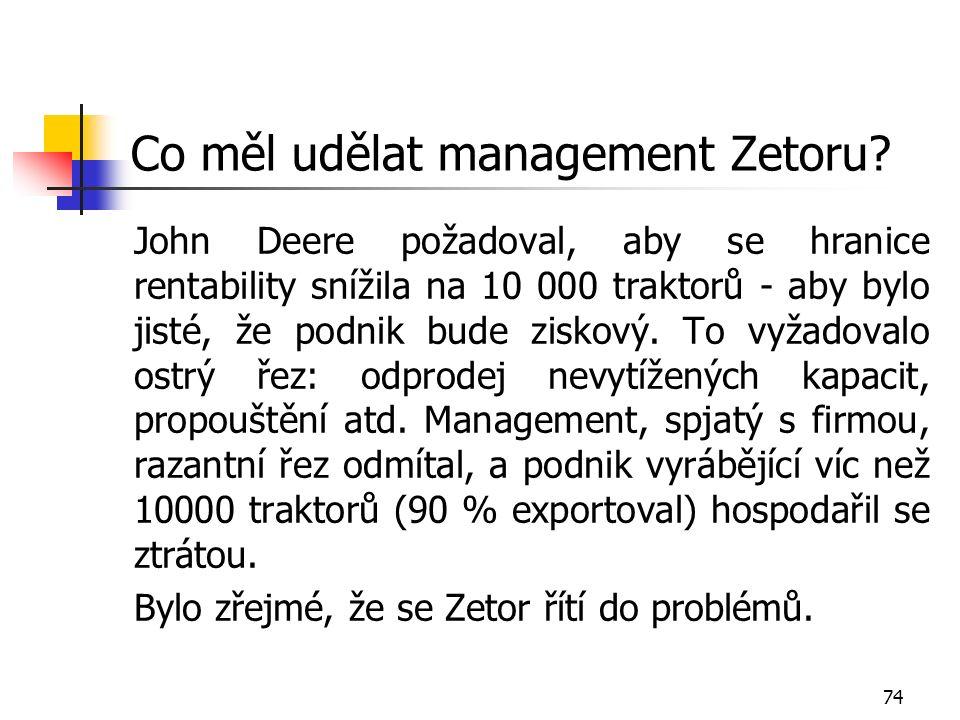 74 Co měl udělat management Zetoru? John Deere požadoval, aby se hranice rentability snížila na 10 000 traktorů - aby bylo jisté, že podnik bude zisko