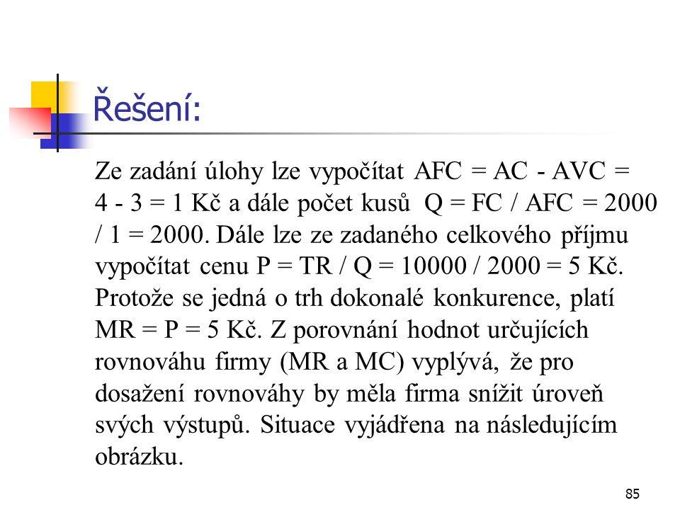 85 Řešení: Ze zadání úlohy lze vypočítat AFC = AC - AVC = 4 - 3 = 1 Kč a dále počet kusů Q = FC / AFC = 2000 / 1 = 2000. Dále lze ze zadaného celkovéh