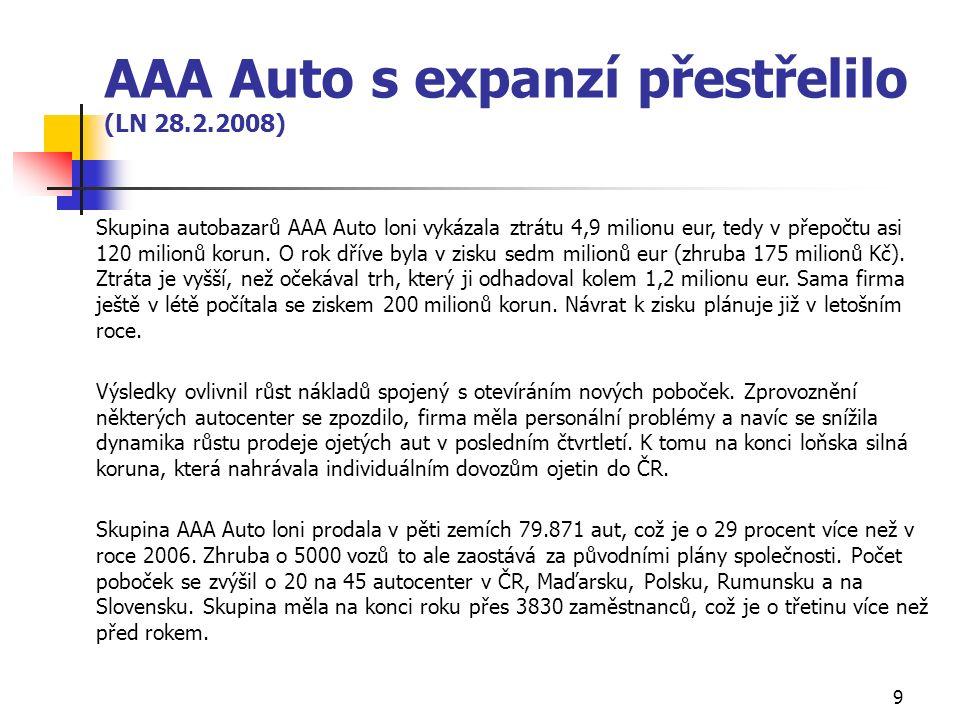 9 AAA Auto s expanzí přestřelilo (LN 28.2.2008) Skupina autobazarů AAA Auto loni vykázala ztrátu 4,9 milionu eur, tedy v přepočtu asi 120 milionů koru