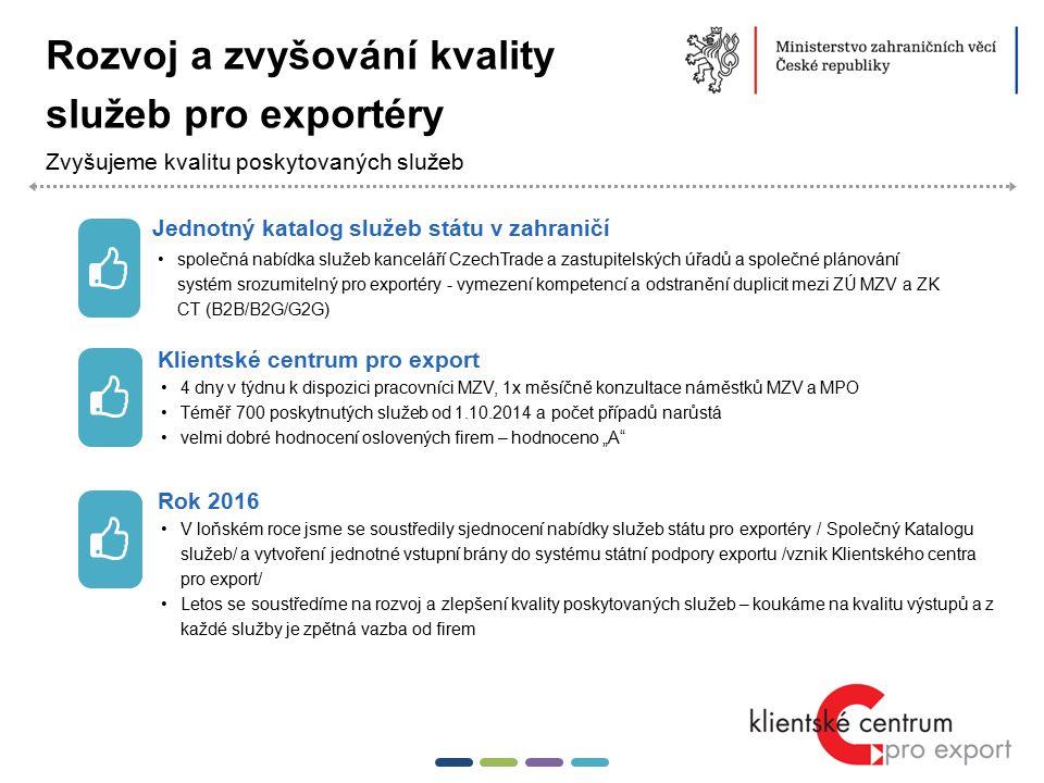 12  Rozvoj a zvyšování kvality služeb pro exportéry Zvyšujeme kvalitu poskytovaných služeb  Jednotný katalog služeb státu v zahraničí společná nabíd