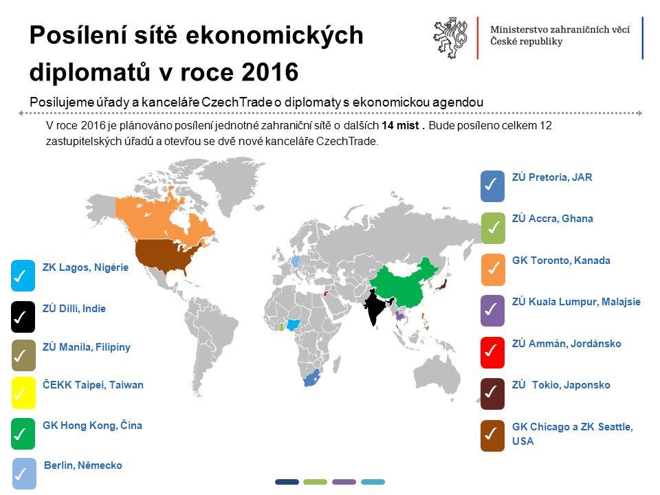 15  Posilujeme úřady a kanceláře CzechTrade o diplomaty s ekonomickou agendou V roce 2016 je plánováno posílení jednotné zahraniční sítě o dalších 14