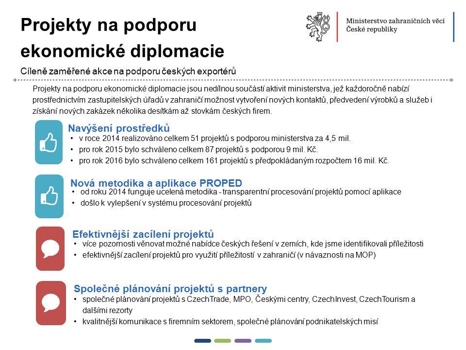 17  Cíleně zaměřené akce na podporu českých exportérů Projekty na podporu ekonomické diplomacie jsou nedílnou součástí aktivit ministerstva, jež každ