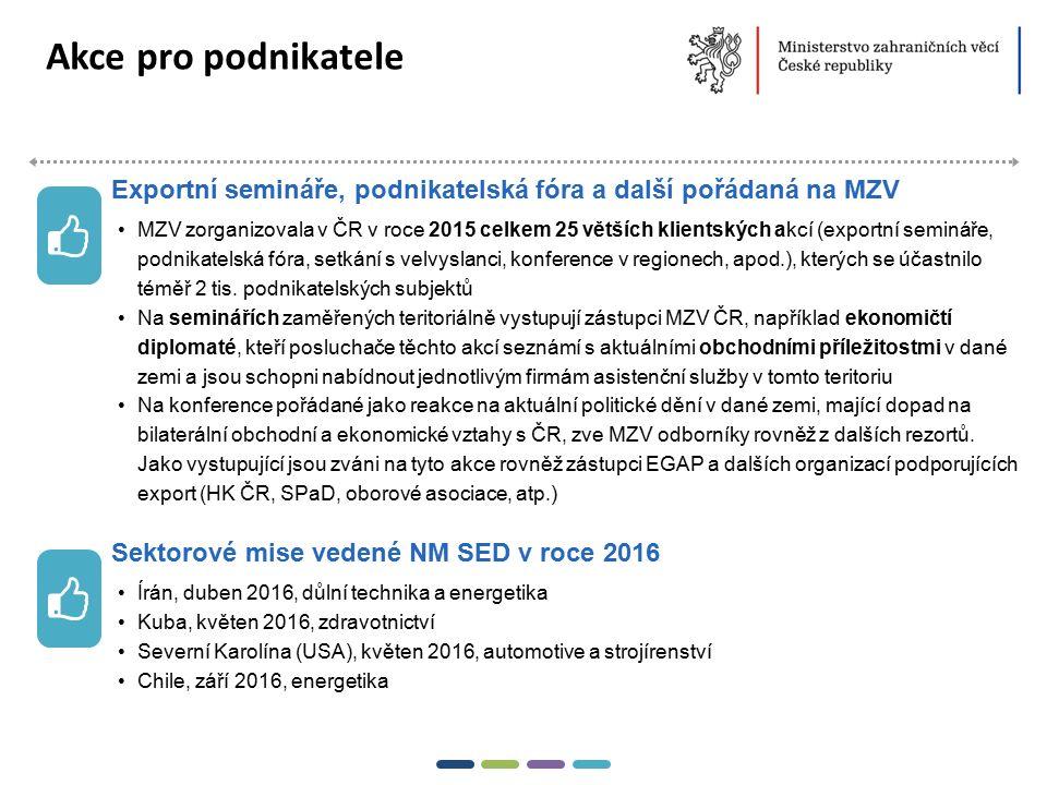 18   Exportní semináře, podnikatelská fóra a další pořádaná na MZV MZV zorganizovala v ČR v roce 2015 celkem 25 větších klientských akcí (exportní s
