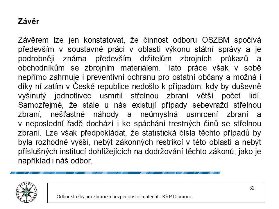 Odbor služby pro zbraně a bezpečnostní materiál - KŘP Olomouc 32 Závěr Závěrem lze jen konstatovat, že činnost odboru OSZBM spočívá především v soustavné práci v oblasti výkonu státní správy a je podrobněji známa především držitelům zbrojních průkazů a obchodníkům se zbrojním materiálem.