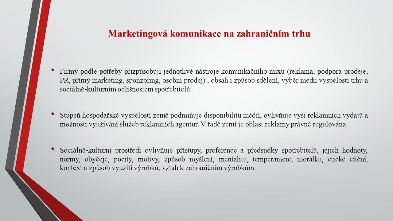 Marketingová komunikace na zahraničním trhu Firmy podle potřeby přizpůsobují jednotlivé nástroje komunikačního mixu (reklama, podpora prodeje, PR, přímý marketing, sponzoring, osobní prodej), obsah i způsob sdělení, výběr médií vyspělosti trhu a sociálně-kulturním odlišnostem spotřebitelů.