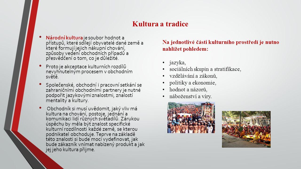 Kultura a tradice Národní kultura je soubor hodnot a přístupů, které sdílejí obyvatelé dané země a které formují jejich nákupní chování, způsoby vedení obchodních případů a přesvědčení o tom, co je důležité.