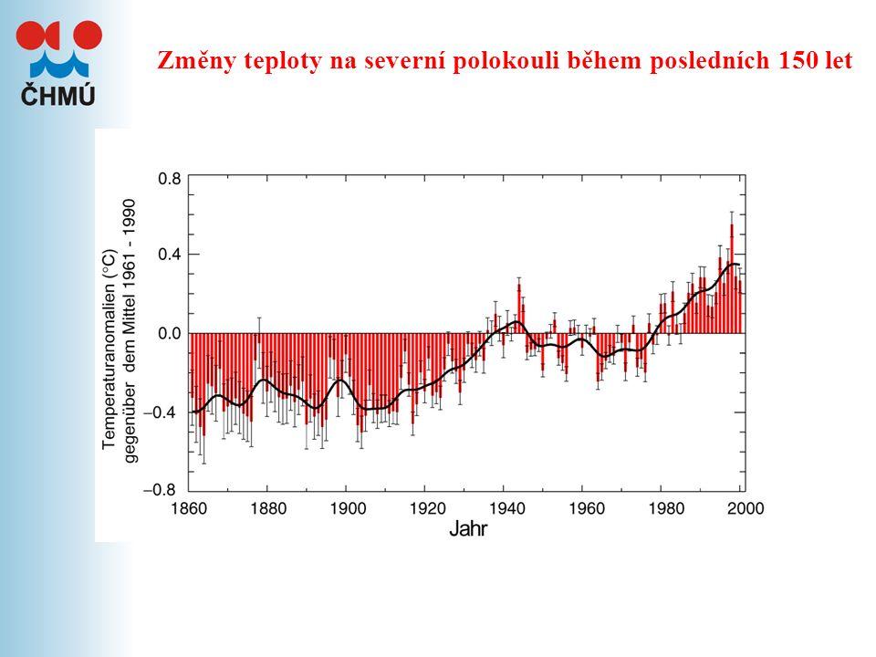 Změny teploty na severní polokouli během posledních 10 000 let