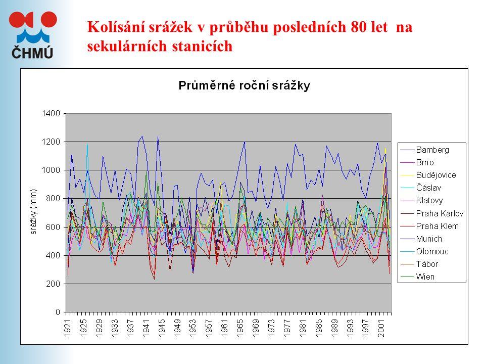 Kolísání teplot v průběhu posledních 80 let na sekulárních stanicích