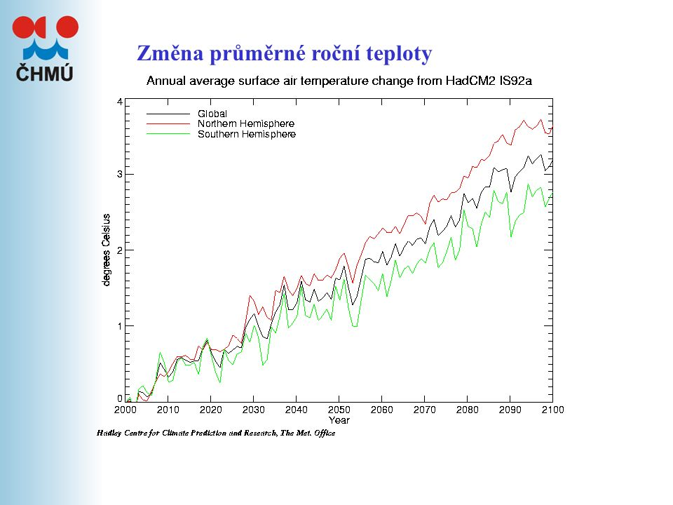 Změna průměrné roční plochy zalednění