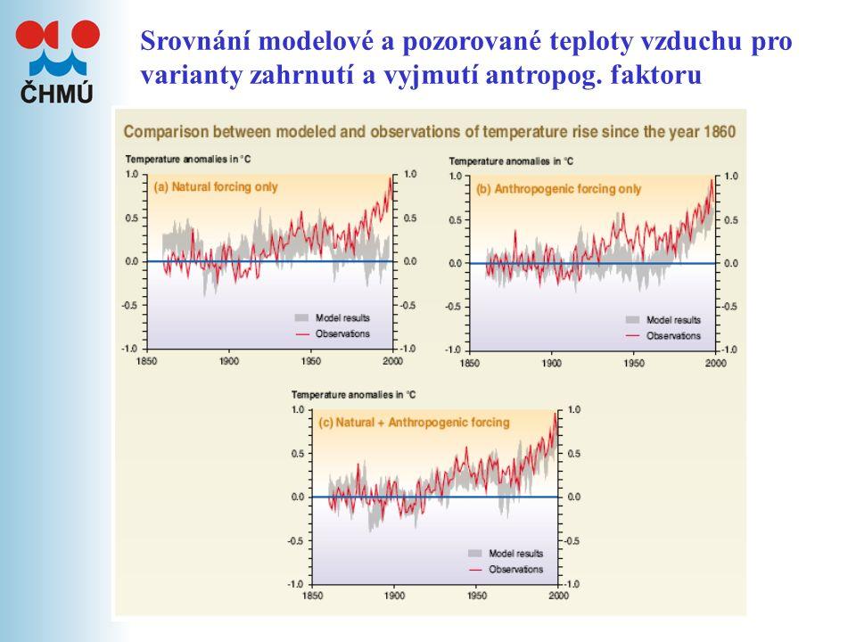 Budoucí měna výšky hladiny oceánů podle scénářů SRES