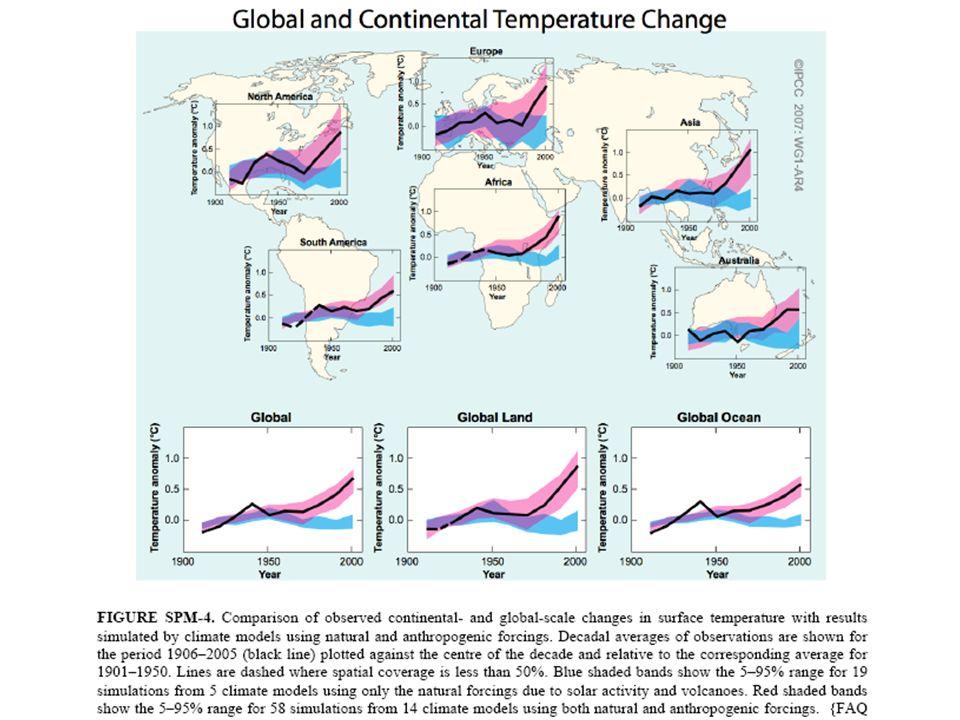 Srovnání modelové a pozorované teploty vzduchu pro varianty zahrnutí a vyjmutí antropog. faktoru
