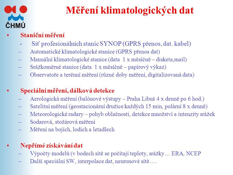 II. Měření a ukládání klimatologických dat