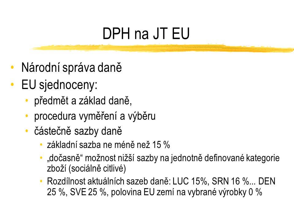 """DPH na JT EU Národní správa daně EU sjednoceny: předmět a základ daně, procedura vyměření a výběru částečně sazby daně základní sazba ne méně než 15 % """"dočasně možnost nižší sazby na jednotně definované kategorie zboží (sociálně citlivé) Rozdílnost aktuálních sazeb daně: LUC 15%, SRN 16 %..."""