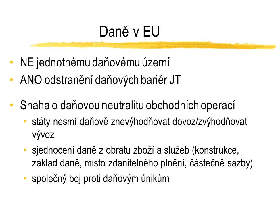 Daně v EU NE jednotnému daňovému území ANO odstranění daňových bariér JT Snaha o daňovou neutralitu obchodních operací státy nesmí daňově znevýhodňovat dovoz/zvýhodňovat vývoz sjednocení daně z obratu zboží a služeb (konstrukce, základ daně, místo zdanitelného plnění, částečně sazby) společný boj proti daňovým únikům