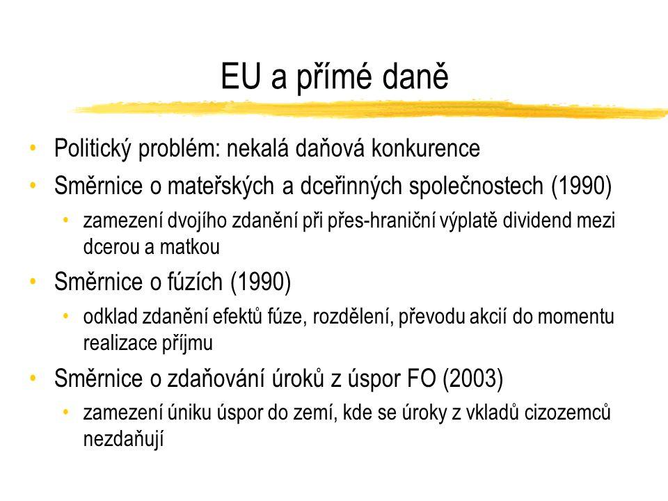 EU a přímé daně Politický problém: nekalá daňová konkurence Směrnice o mateřských a dceřinných společnostech (1990) zamezení dvojího zdanění při přes-hraniční výplatě dividend mezi dcerou a matkou Směrnice o fúzích (1990) odklad zdanění efektů fúze, rozdělení, převodu akcií do momentu realizace příjmu Směrnice o zdaňování úroků z úspor FO (2003) zamezení úniku úspor do zemí, kde se úroky z vkladů cizozemců nezdaňují