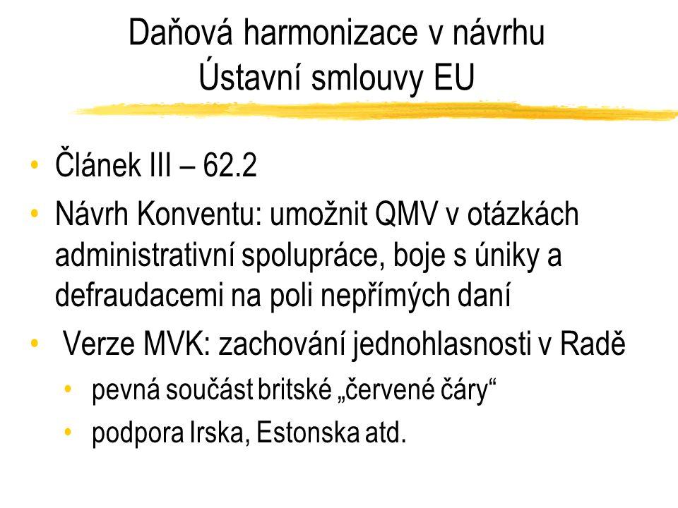 """Daňová harmonizace v návrhu Ústavní smlouvy EU Článek III – 62.2 Návrh Konventu: umožnit QMV v otázkách administrativní spolupráce, boje s úniky a defraudacemi na poli nepřímých daní Verze MVK: zachování jednohlasnosti v Radě pevná součást britské """"červené čáry podpora Irska, Estonska atd."""