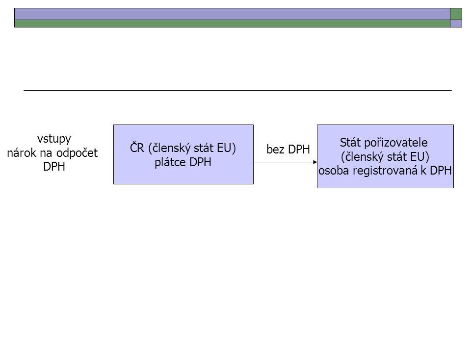ČR (členský stát EU) plátce DPH Stát pořizovatele (členský stát EU) osoba registrovaná k DPH bez DPH vstupy nárok na odpočet DPH