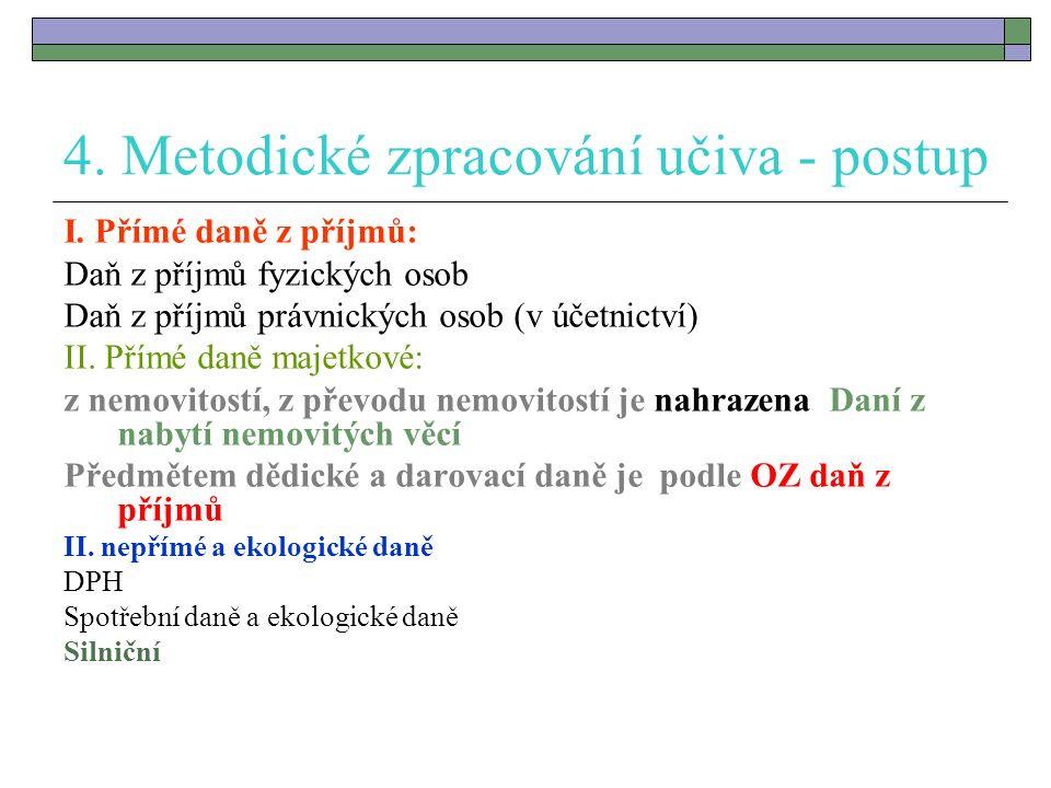 4. Metodické zpracování učiva - postup I.