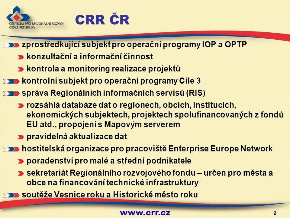 www.crr.cz 2 CRR ČR zprostředkující subjekt pro operační programy IOP a OPTP konzultační a informační činnost kontrola a monitoring realizace projektů kontrolní subjekt pro operační programy Cíle 3 správa Regionálních informačních servisů (RIS) rozsáhlá databáze dat o regionech, obcích, institucích, ekonomických subjektech, projektech spolufinancovaných z fondů EU atd., propojení s Mapovým serverem pravidelná aktualizace dat hostitelská organizace pro pracoviště Enterprise Europe Network poradenství pro malé a střední podnikatele sekretariát Regionálního rozvojového fondu – určen pro města a obce na financování technické infrastruktury soutěže Vesnice roku a Historické město roku