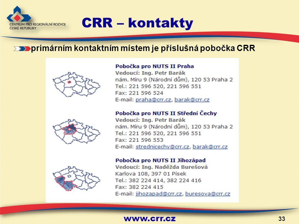 www.crr.cz 33 CRR – kontakty primárním kontaktním místem je příslušná pobočka CRR