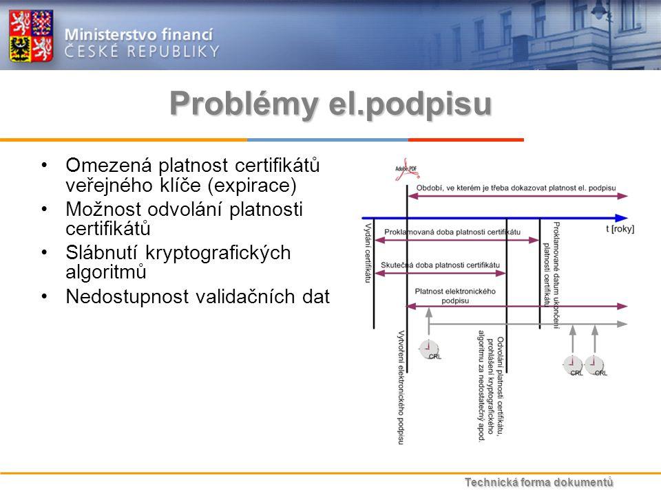 Technická forma dokumentů Problémy el.podpisu Omezená platnost certifikátů veřejného klíče (expirace) Možnost odvolání platnosti certifikátů Slábnutí kryptografických algoritmů Nedostupnost validačních dat