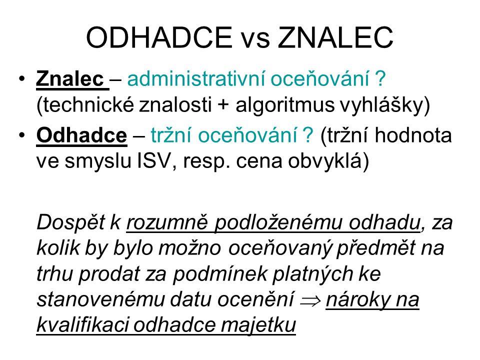 ODHADCE vs ZNALEC Znalec – administrativní oceňování .