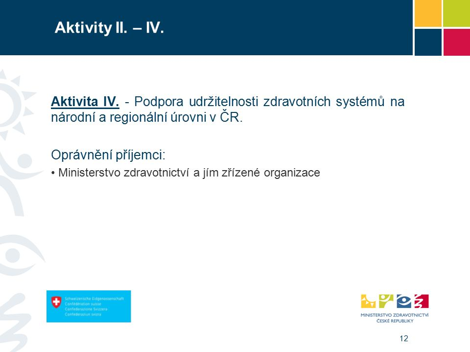 12 Aktivity II. – IV. Aktivita IV.