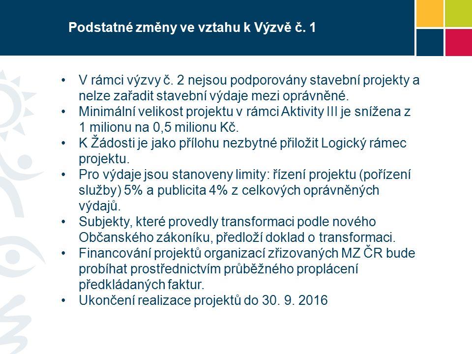 Podstatné změny ve vztahu k Výzvě č. 1 V rámci výzvy č.