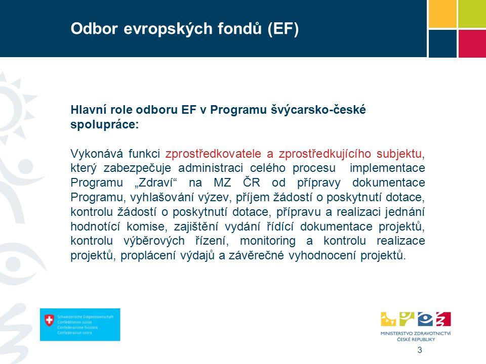 """3 Odbor evropských fondů (EF) Hlavní role odboru EF v Programu švýcarsko-české spolupráce: Vykonává funkci zprostředkovatele a zprostředkujícího subjektu, který zabezpečuje administraci celého procesu implementace Programu """"Zdraví na MZ ČR od přípravy dokumentace Programu, vyhlašování výzev, příjem žádostí o poskytnutí dotace, kontrolu žádostí o poskytnutí dotace, přípravu a realizaci jednání hodnotící komise, zajištění vydání řídící dokumentace projektů, kontrolu výběrových řízení, monitoring a kontrolu realizace projektů, proplácení výdajů a závěrečné vyhodnocení projektů."""