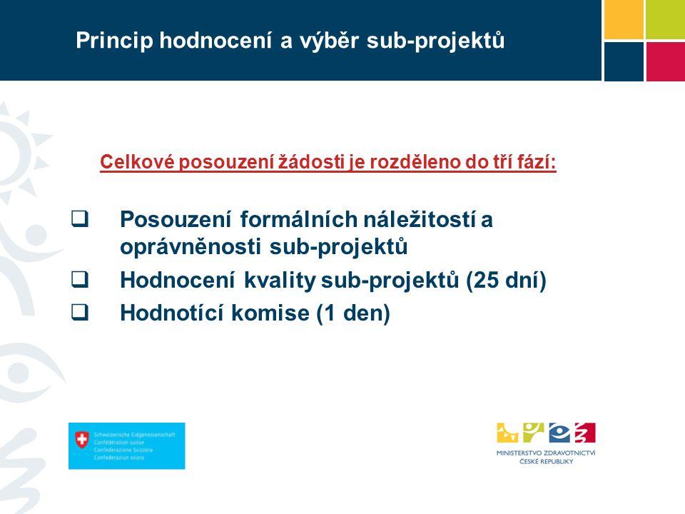 Princip hodnocení a výběr sub-projektů Celkové posouzení žádosti je rozděleno do tří fází:  Posouzení formálních náležitostí a oprávněnosti sub-projektů  Hodnocení kvality sub-projektů (25 dní)  Hodnotící komise (1 den)