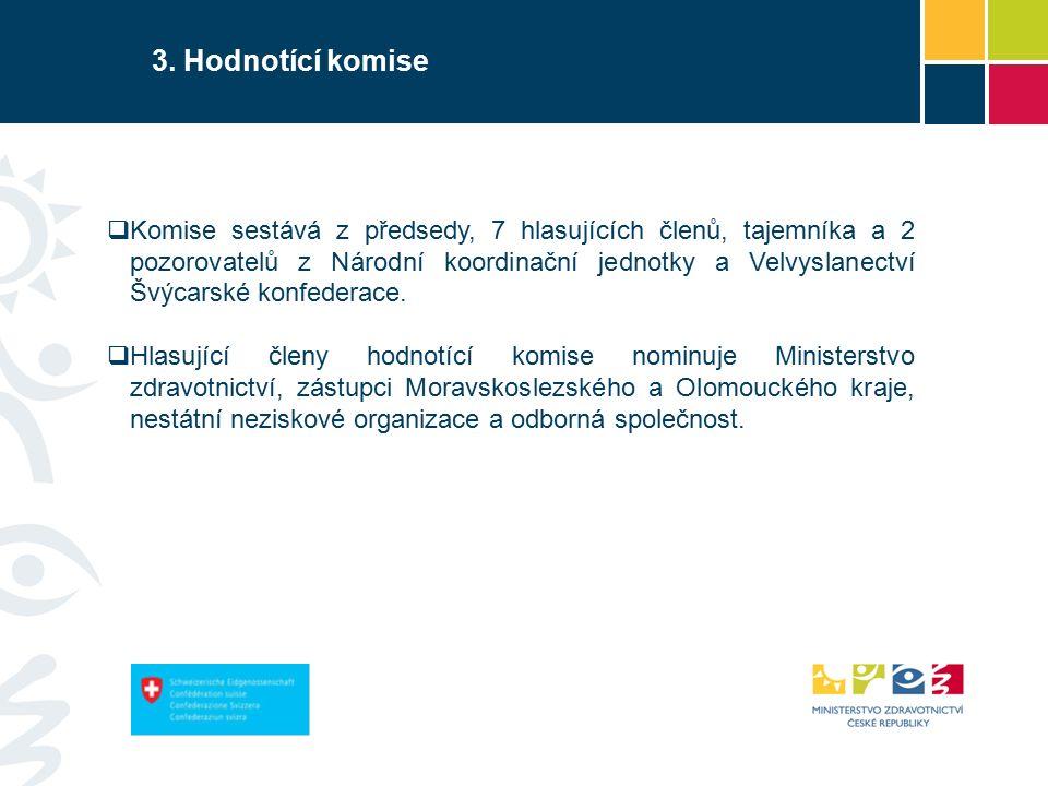 3. Hodnotící komise  Komise sestává z předsedy, 7 hlasujících členů, tajemníka a 2 pozorovatelů z Národní koordinační jednotky a Velvyslanectví Švýca