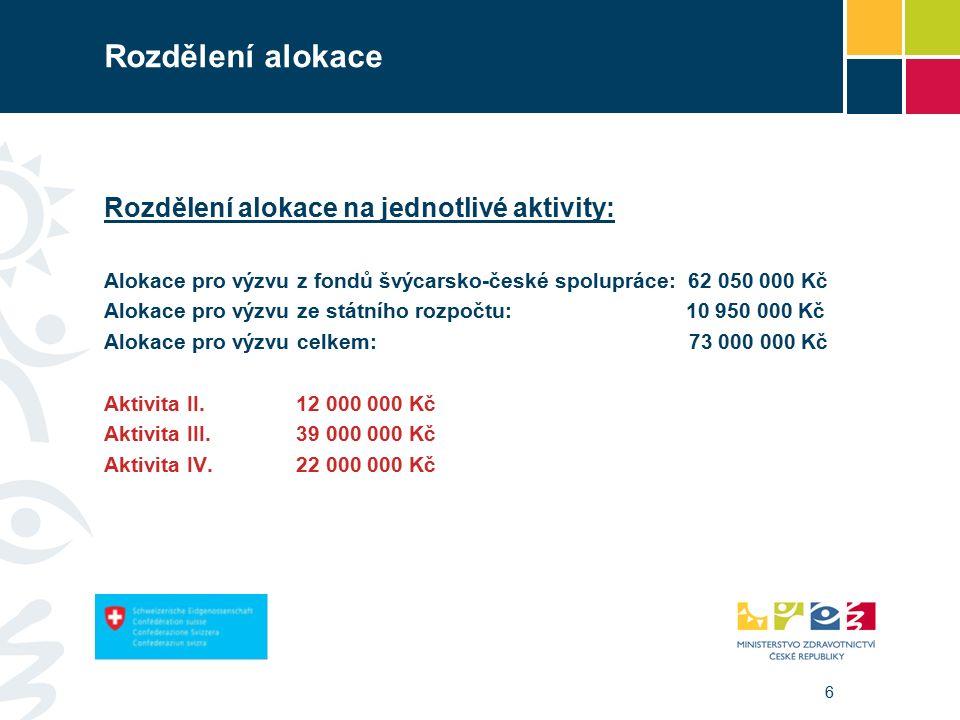 6 Rozdělení alokace Rozdělení alokace na jednotlivé aktivity: Alokace pro výzvu z fondů švýcarsko-české spolupráce: 62 050 000 Kč Alokace pro výzvu ze státního rozpočtu: 10 950 000 Kč Alokace pro výzvu celkem: 73 000 000 Kč Aktivita II.12 000 000 Kč Aktivita III.39 000 000 Kč Aktivita IV.22 000 000 Kč