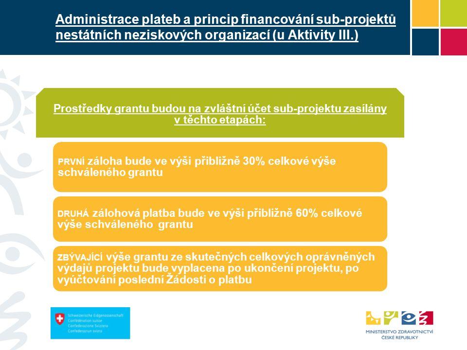 Administrace plateb a princip financování sub-projektů nestátních neziskových organizací (u Aktivity III.) Prostředky grantu budou na zvláštní účet sub-projektu zasílány v těchto etapách: PRVNÍ záloha bude ve výši přibližně 30% celkové výše schváleného grantu DRUHÁ zálohová platba bude ve výši přibližně 60% celkové výše schváleného grantu ZBÝVAJÍCÍ výše grantu ze skutečných celkových oprávněných výdajů projektu bude vyplacena po ukončení projektu, po vyúčtování poslední Žádosti o platbu