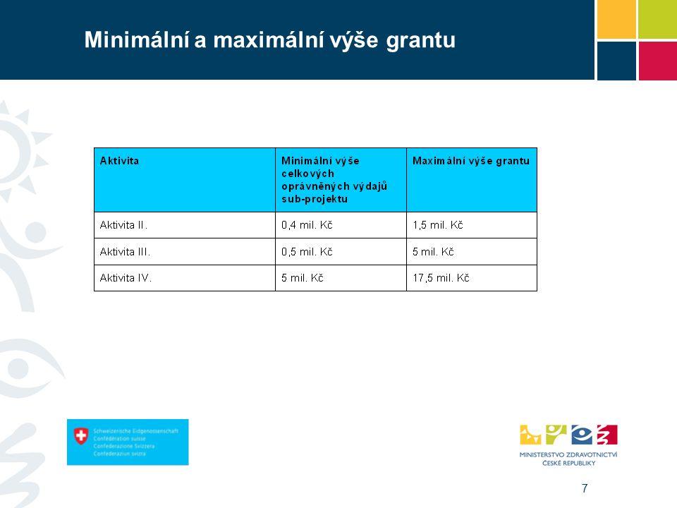 7 Minimální a maximální výše grantu