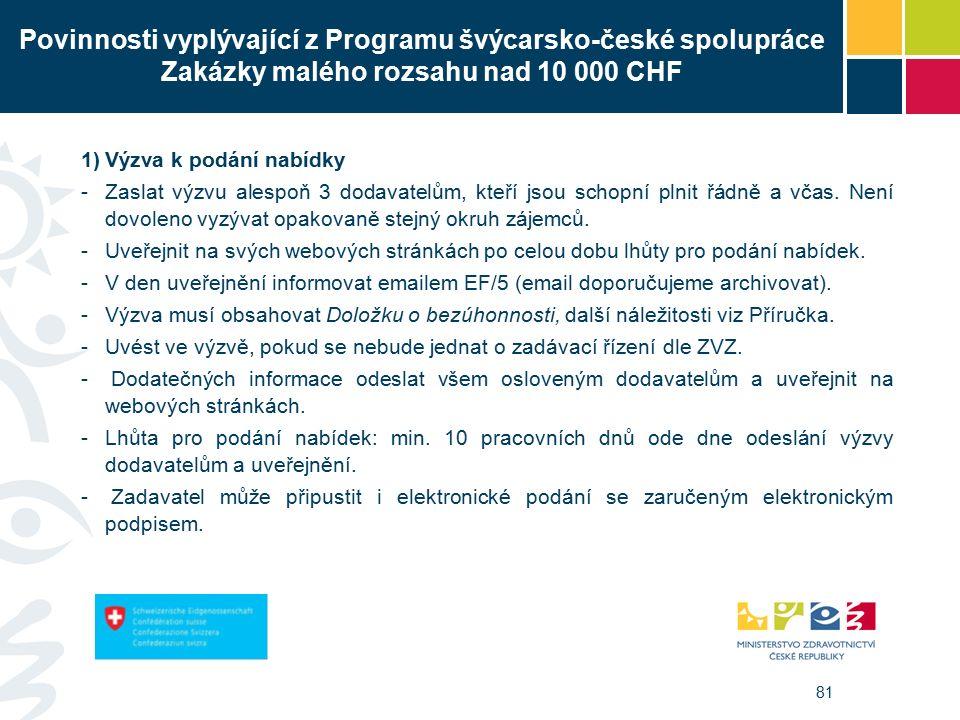 81 Povinnosti vyplývající z Programu švýcarsko-české spolupráce Zakázky malého rozsahu nad 10 000 CHF 1)Výzva k podání nabídky -Zaslat výzvu alespoň 3 dodavatelům, kteří jsou schopní plnit řádně a včas.