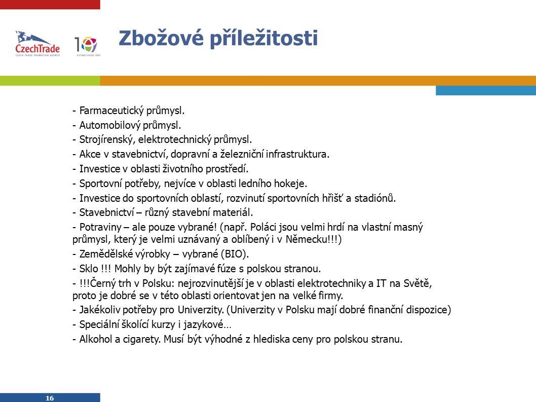 16 Zbožové příležitosti  - Farmaceutický průmysl.