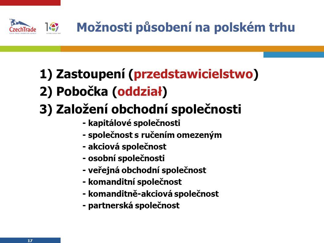 17 Možnosti působení na polském trhu 1) Zastoupení (przedstawicielstwo) 2) Pobočka (oddział) 3) Založení obchodní společnosti - kapitálové společnosti - společnost s ručením omezeným - akciová společnost - osobní společnosti - veřejná obchodní společnost - komanditní společnost - komanditně-akciová společnost - partnerská společnost