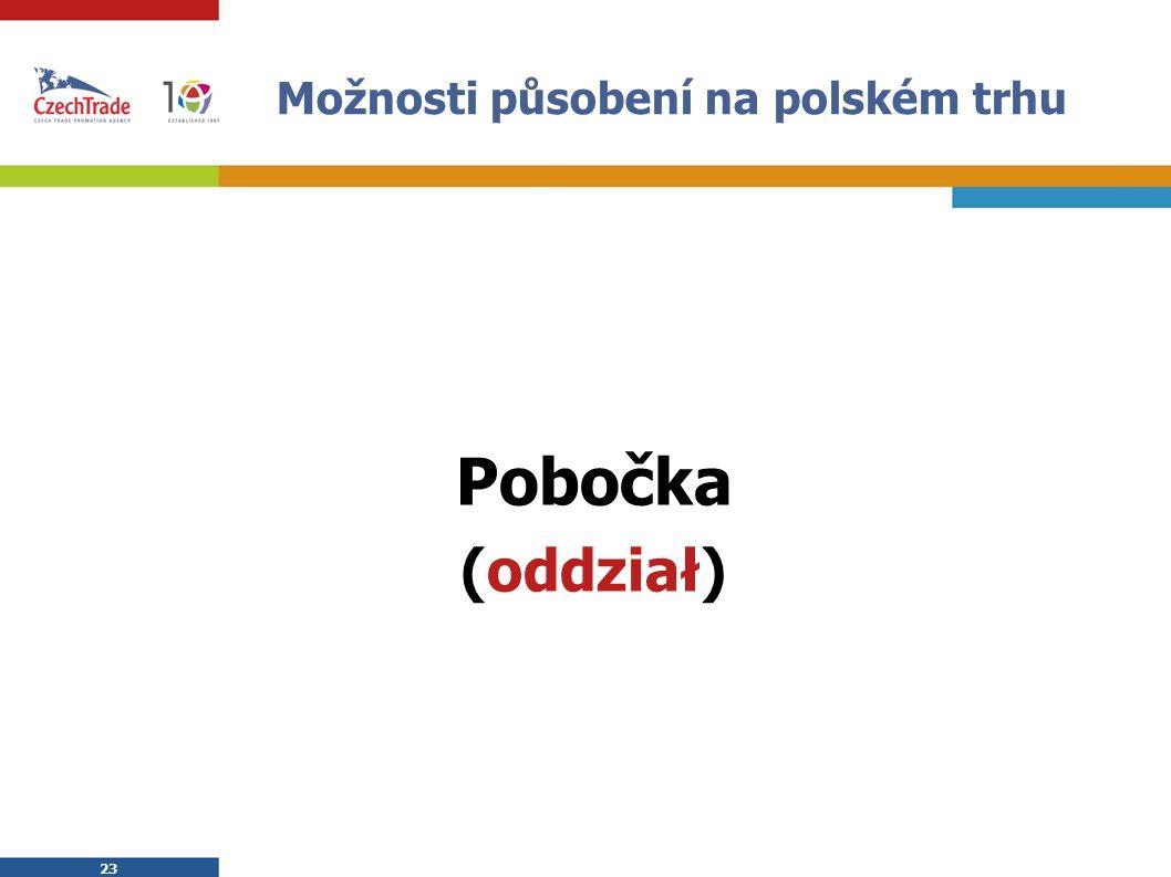 23 Možnosti působení na polském trhu Pobočka (oddział)